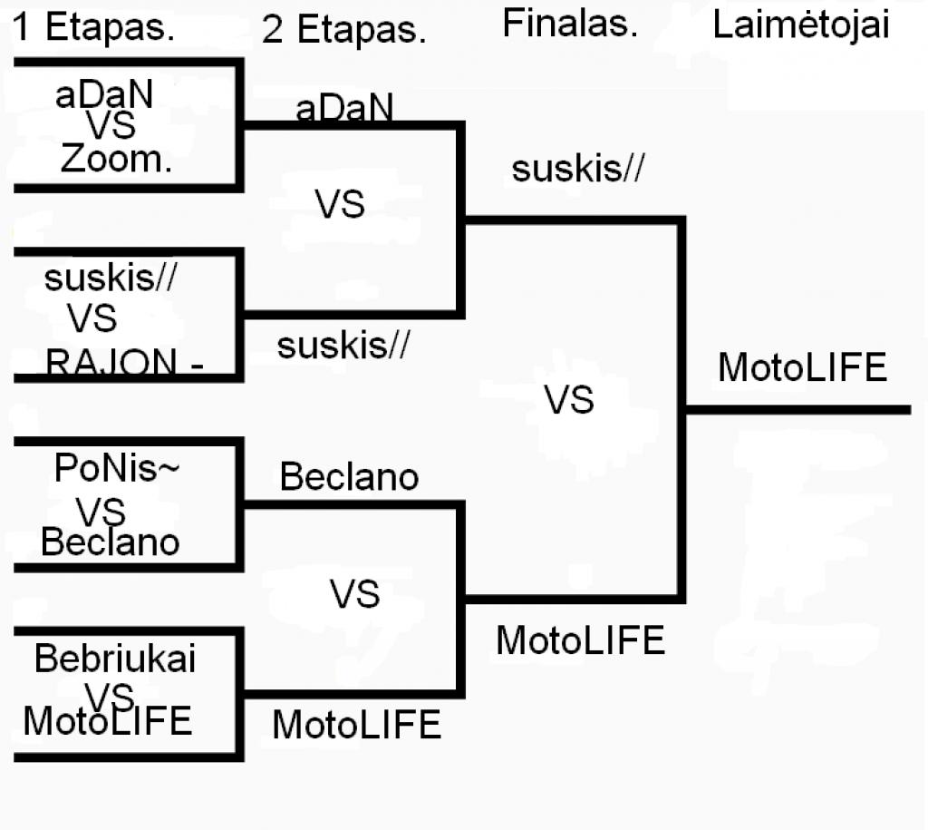motolife.lt/images/final3x32013-02-24.png